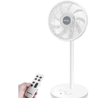 avis ventilateur leaderpro